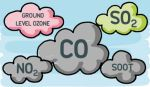 Clean Air Day - pollutants - small image