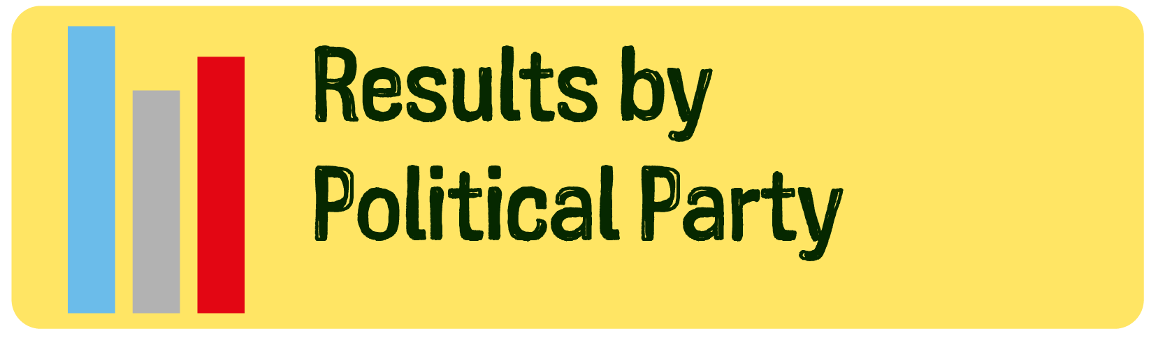 Election 2018 Party