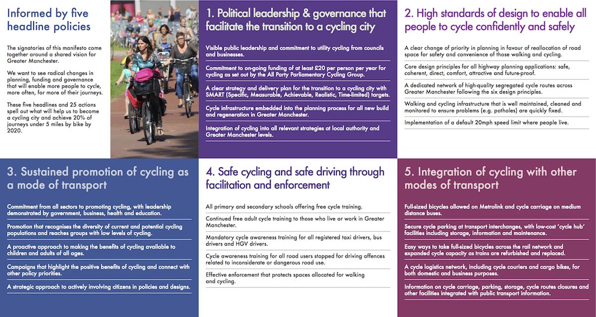Getting Moving Manifesto Page B