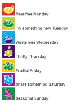 Waste less - live more week