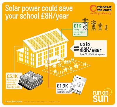 school_solar_8K_1