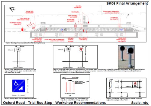 SK06 Final Arrangement